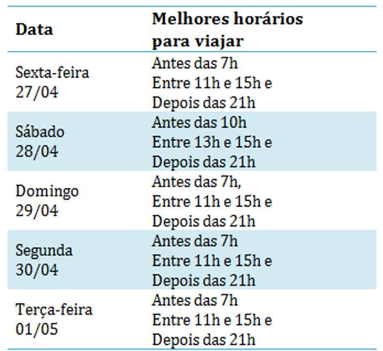 e3bbbd747 A SPMAR integra o Programa de Concessões Rodoviárias do Estado de São  Paulo, gerenciado pela ARTESP (Agência de Transporte do Estado de São  Paulo).